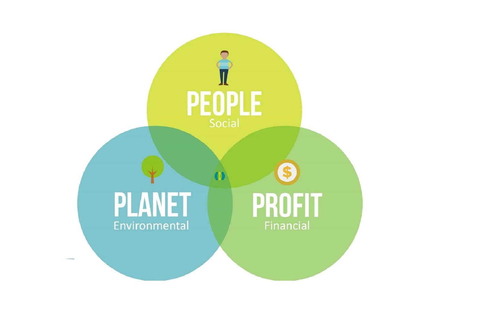 Is This Brand Sustainable? How to tell if your favourite brand is a sustainable business.