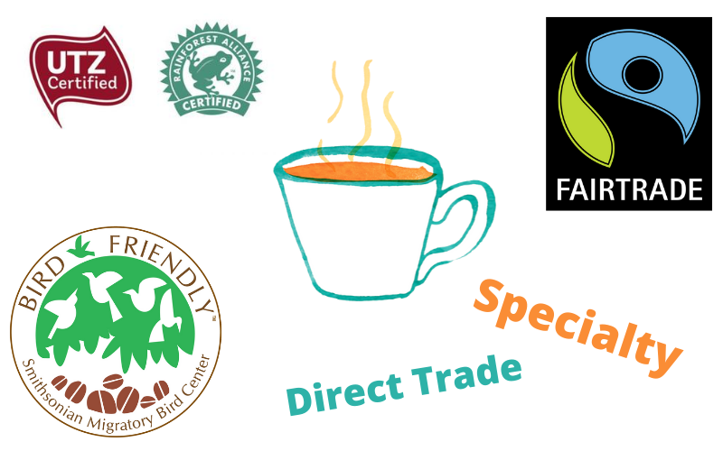 What are the certifications that ensure sustainability in the coffee industry?